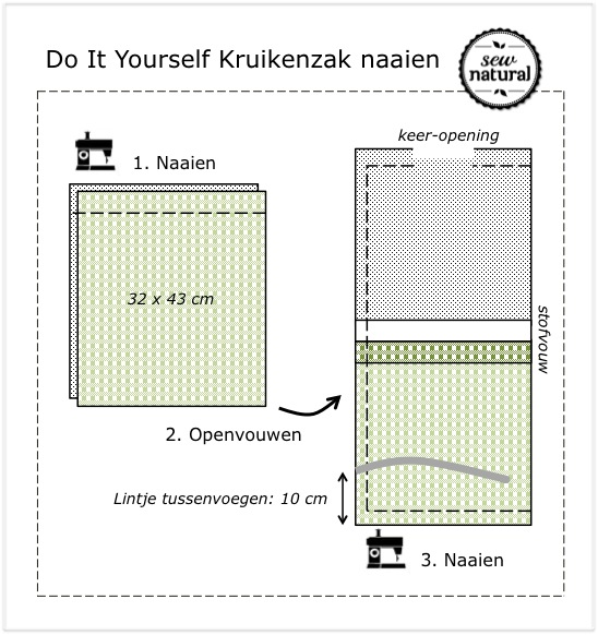 diy-kruikenzak-schematisch